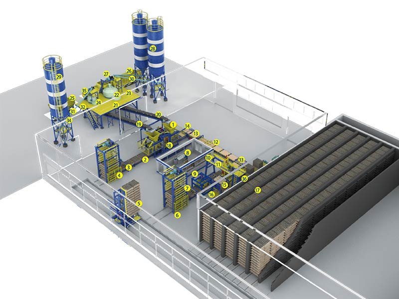 REIT Fully Automatic Block Production Line A